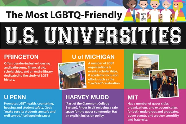 Real estate service identifies US cities with most LGBT+Friendly Universities