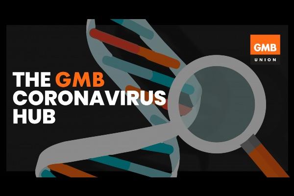 GMB reacts to new coronavirus study from British Medical Journal